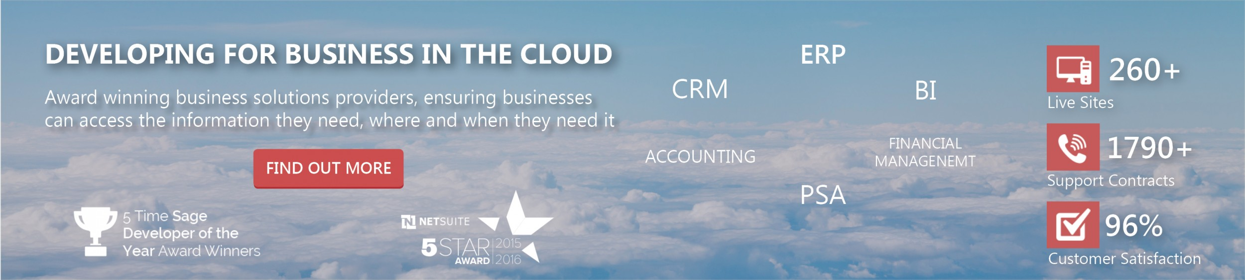 Eureka Solutions Developing for Business Cloud Banner