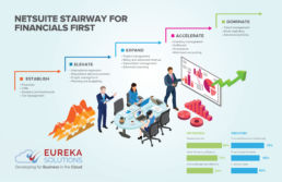 SuiteSucces-Financials-First-NetSuite